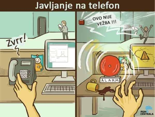 javljanje na telefon